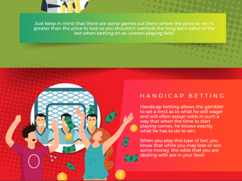 Different-Betting-Wagers-You-Should-Be-Aware-Of-Infographic